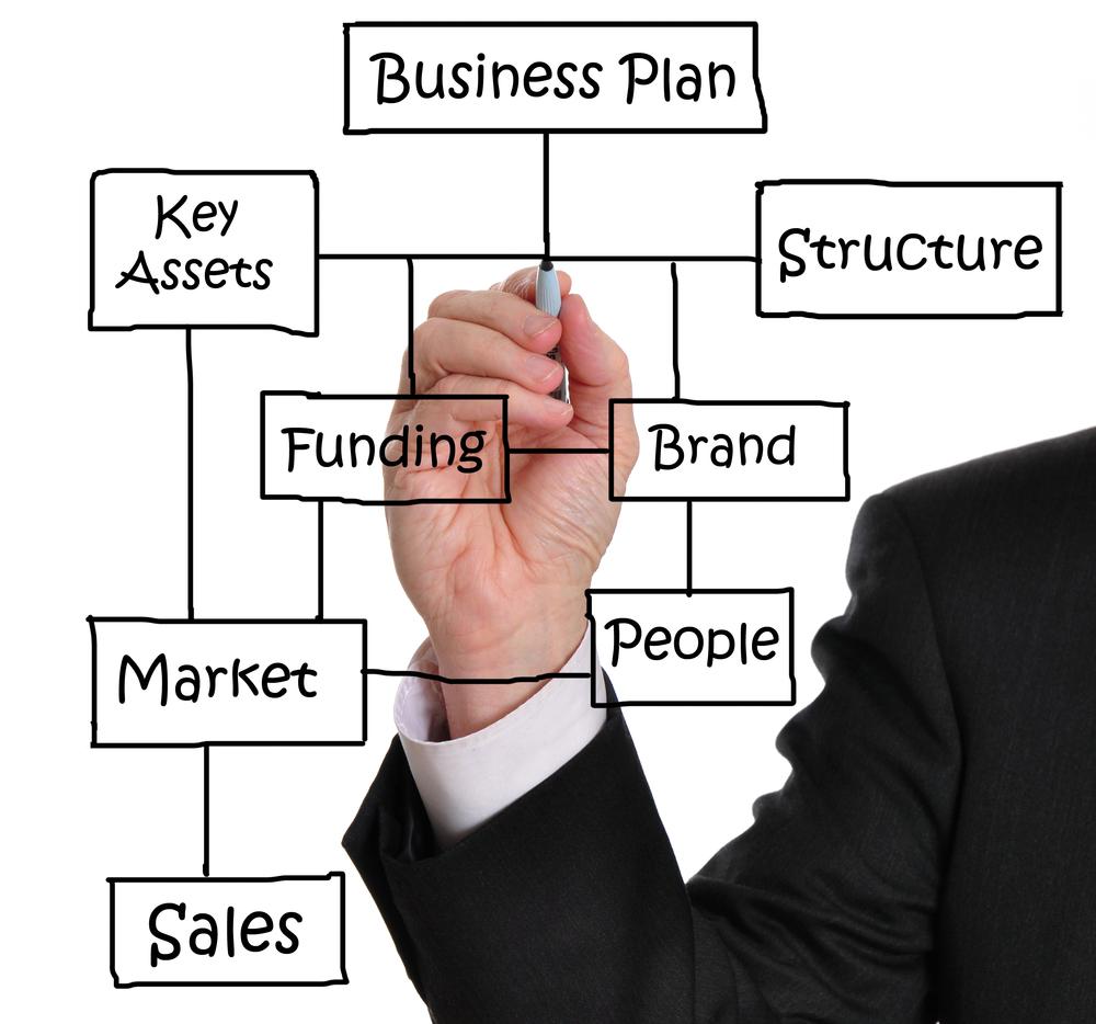 Pelajari Tips Bisnis